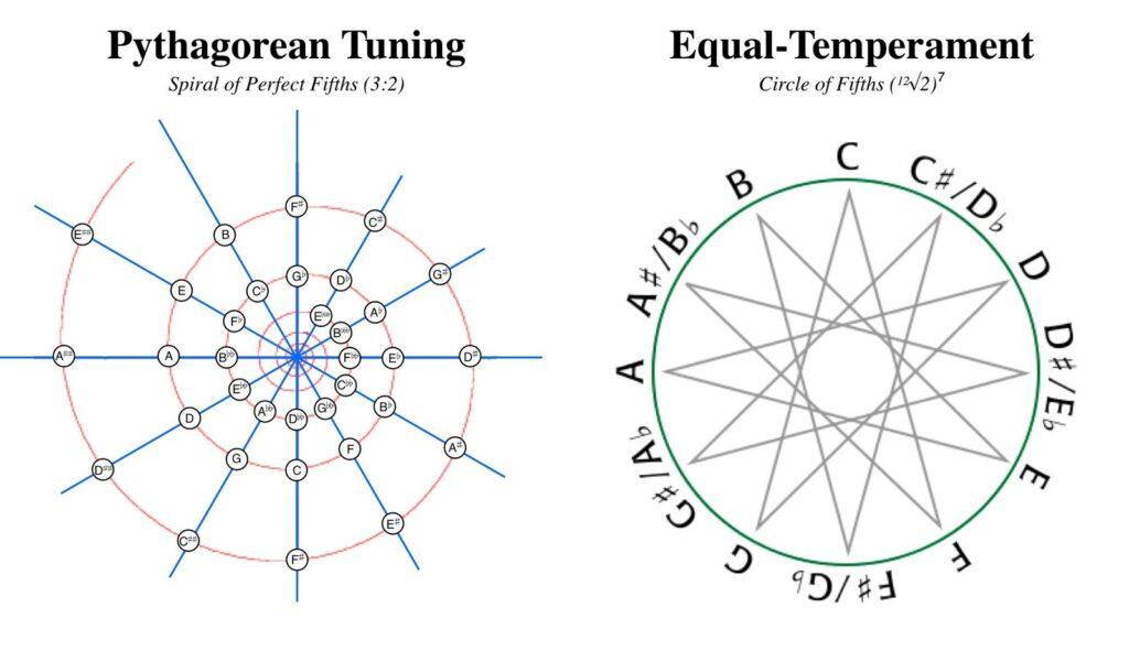 circle_spiral